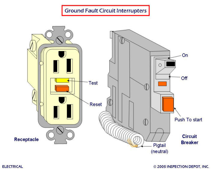 arc fault receptacle wiring diagram   35 wiring diagram